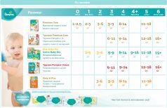 Подгузники Pampers Premium Care 4 размер (8-14 кг) 20 шт.